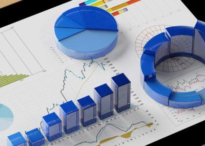 Third Capital Market Development Program